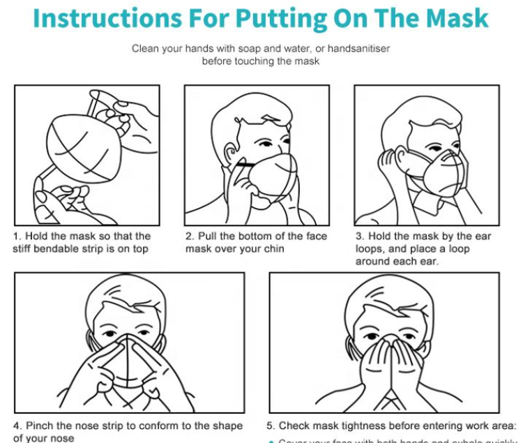 disposable mask wearing method
